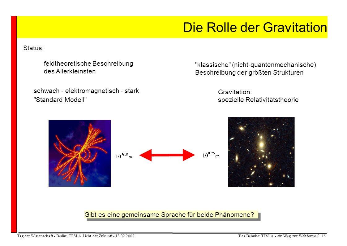 Ties Behnke: TESLA - ein Weg zur Weltformel? 15 Tag der Wissenschaft - Berlin: TESLA Licht der Zukunft - 13.02.2002 Die Rolle der Gravitation Status: