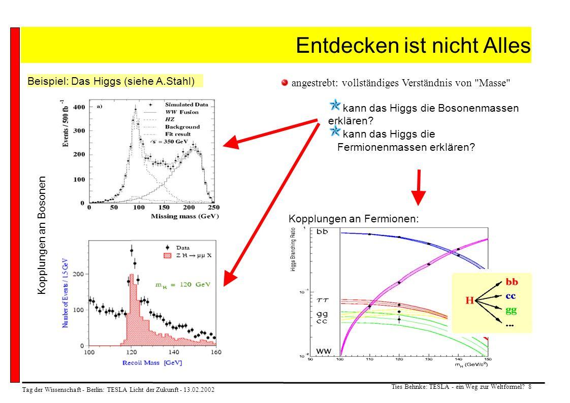 Tag der Wissenschaft - Berlin: TESLA Licht der Zukunft - 13.02.2002 Ties Behnke: TESLA - ein Weg zur Weltformel? 8 Entdecken ist nicht Alles angestreb