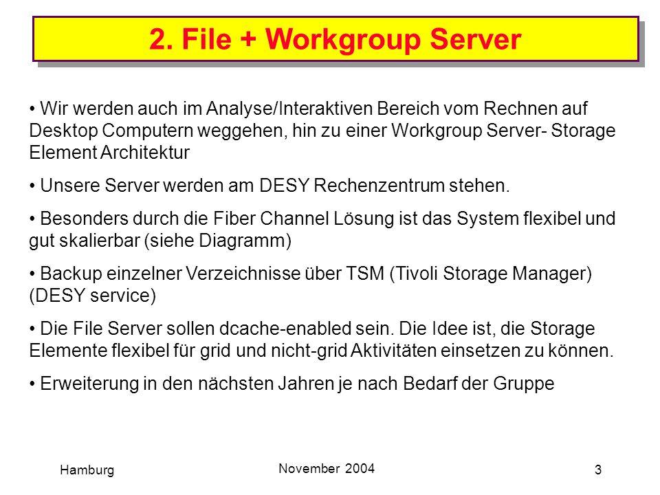 Hamburg November 2004 4 File + Workgroup Server: Unser Plan … S 1 S2S3 CMSZEUS...