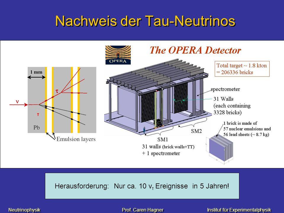 Neutrinophysik Prof. Caren HagnerInstitut für Experimentalphysik Nachweis der Tau-Neutrinos τ Herausforderung: Nur ca. 10 v τ Ereignisse in 5 Jahren!