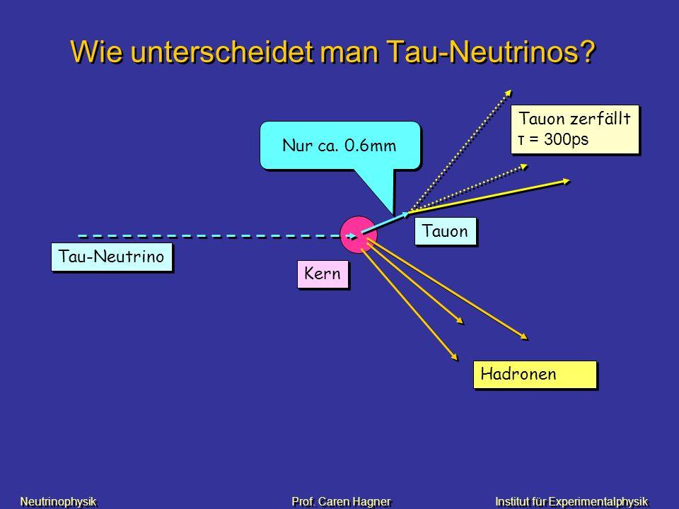 Neutrinophysik Prof. Caren HagnerInstitut für Experimentalphysik Wie unterscheidet man Tau-Neutrinos? Tau-Neutrino Tauon Hadronen Kern Tauon zerfällt