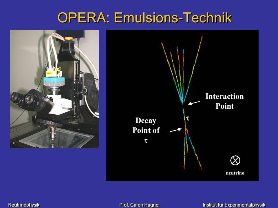 Neutrinophysik Prof. Caren HagnerInstitut für Experimentalphysik OPERA: Emulsions-Technik