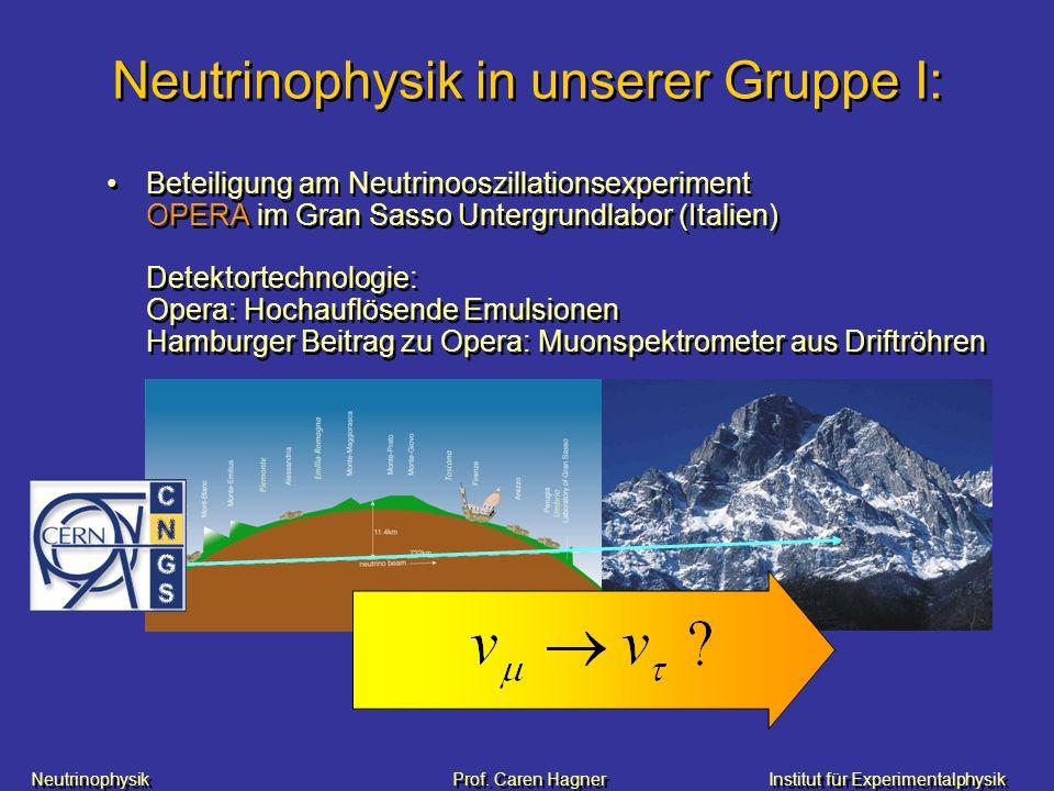Neutrinophysik Prof. Caren HagnerInstitut für Experimentalphysik Neutrinophysik in unserer Gruppe I: Beteiligung am Neutrinooszillationsexperiment OPE