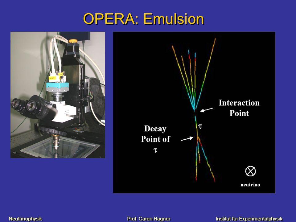 Neutrinophysik Prof. Caren HagnerInstitut für Experimentalphysik OPERA: Emulsion