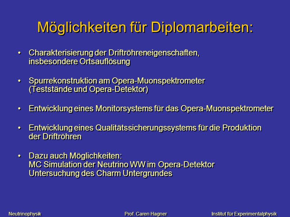 Neutrinophysik Prof. Caren HagnerInstitut für Experimentalphysik Möglichkeiten für Diplomarbeiten: Charakterisierung der Driftröhreneigenschaften, ins
