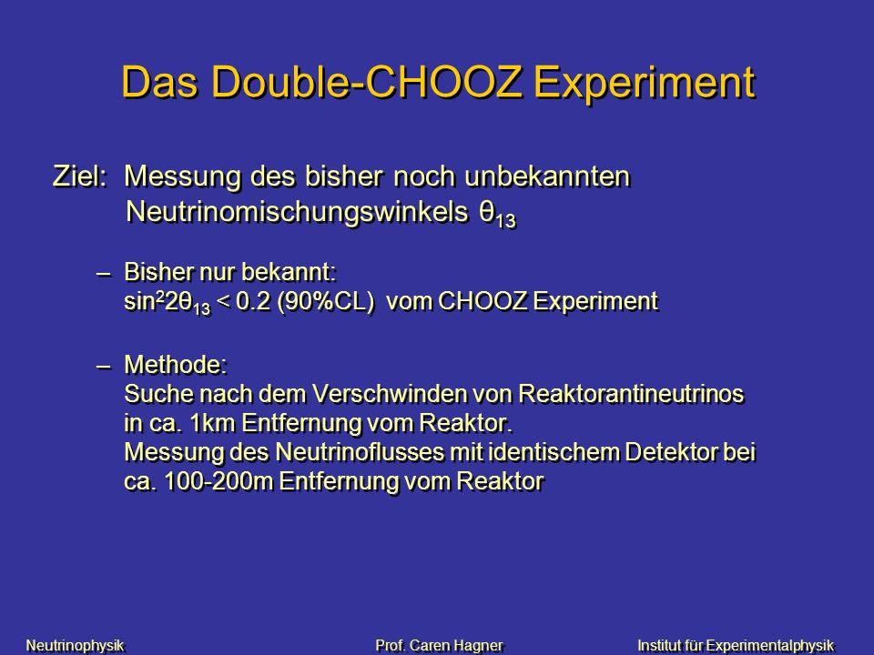 Neutrinophysik Prof. Caren HagnerInstitut für Experimentalphysik Das Double-CHOOZ Experiment Ziel: Messung des bisher noch unbekannten Neutrinomischun