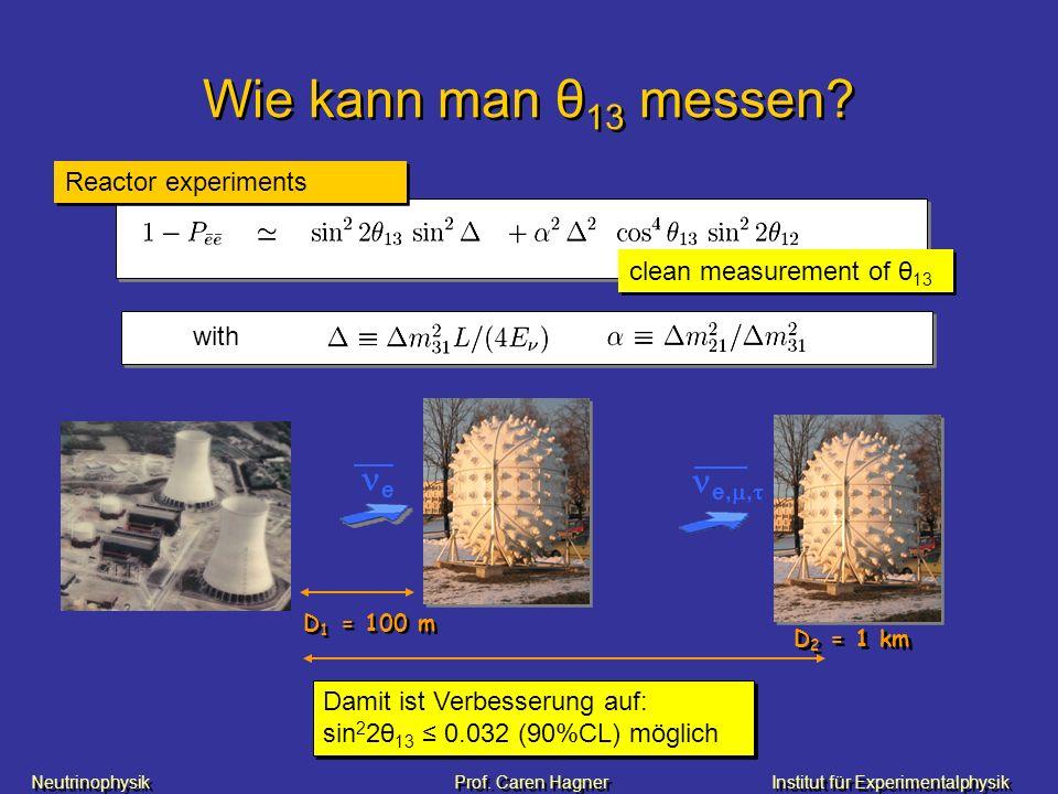 Neutrinophysik Prof. Caren HagnerInstitut für Experimentalphysik Wie kann man θ 13 messen? Reactor experiments clean measurement of θ 13 with D 1 = 10