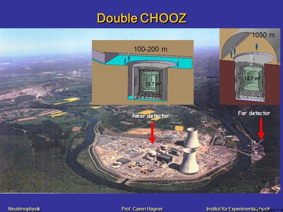 Neutrinophysik Prof. Caren HagnerInstitut für Experimentalphysik Near site: D~100-200 m, overburden 50-80 mwe Far site: D~1.1 km, overburden 300 mwe T