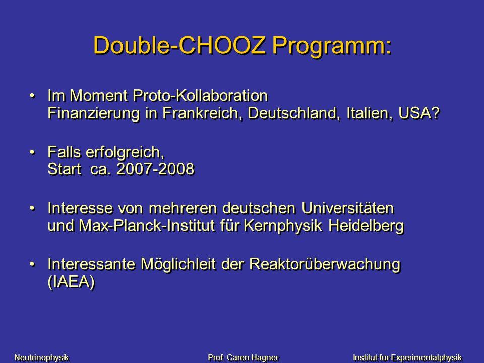 Neutrinophysik Prof. Caren HagnerInstitut für Experimentalphysik Double-CHOOZ Programm: Im Moment Proto-Kollaboration Finanzierung in Frankreich, Deut