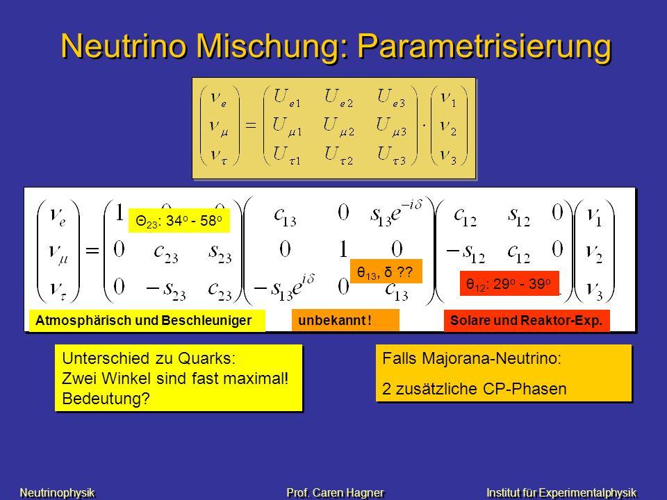 Neutrinophysik Prof. Caren HagnerInstitut für Experimentalphysik Neutrino Mischung: Parametrisierung Solare und Reaktor-Exp. θ 12 : 29 o - 39 o Θ 23 :