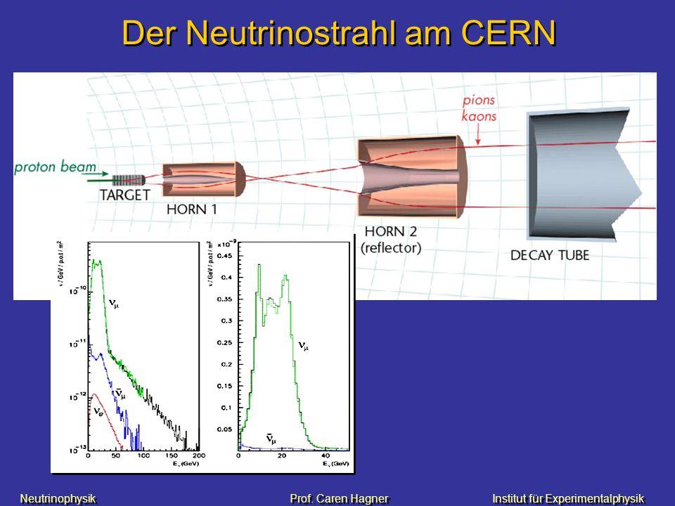 Neutrinophysik Prof.