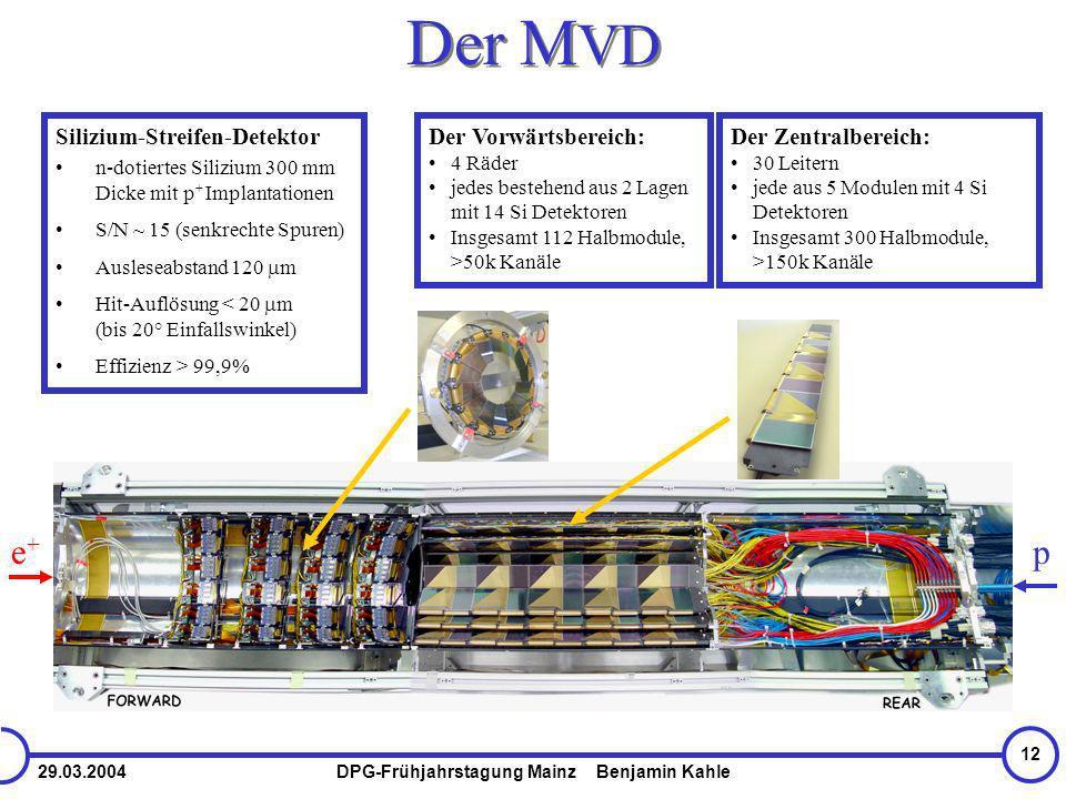 29.03.2004DPG-Frühjahrstagung Mainz Benjamin Kahle 12 Der M VD e+e+ p Der Vorwärtsbereich: 4 Räder jedes bestehend aus 2 Lagen mit 14 Si Detektoren Insgesamt 112 Halbmodule, >50k Kanäle Der Zentralbereich: 30 Leitern jede aus 5 Modulen mit 4 Si Detektoren Insgesamt 300 Halbmodule, >150k Kanäle Silizium-Streifen-Detektor n-dotiertes Silizium 300 mm Dicke mit p + Implantationen S/N ~ 15 (senkrechte Spuren) Ausleseabstand 120 m Hit-Auflösung < 20 m (bis 20° Einfallswinkel) Effizienz > 99,9%