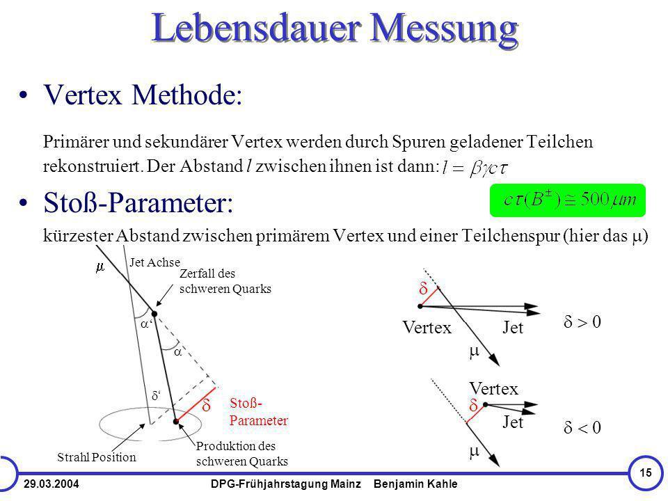 29.03.2004DPG-Frühjahrstagung Mainz Benjamin Kahle 15 Vertex Methode: Primärer und sekundärer Vertex werden durch Spuren geladener Teilchen rekonstruiert.