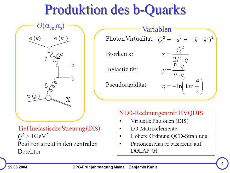 29.03.2004DPG-Frühjahrstagung Mainz Benjamin Kahle 4 Produktion des b-Quarks O( em s ) Tief Inelastische Streuung (D IS ): Q 2 > 1GeV 2 Positron streut in den zentralen Detektor e (k)e (k´) p (p) X g b b Q2Q2 Photon Virtualität: Bjorken x: Inelastizität: Pseudorapidität: Variablen NLO-Rechnungen mit HVQDIS: Virtuelle Photonen (D IS ) LO-Matrixelemente Höhere Ordnung QCD-Strahlung Partonenschauer basierend auf DGLAP-Gl.