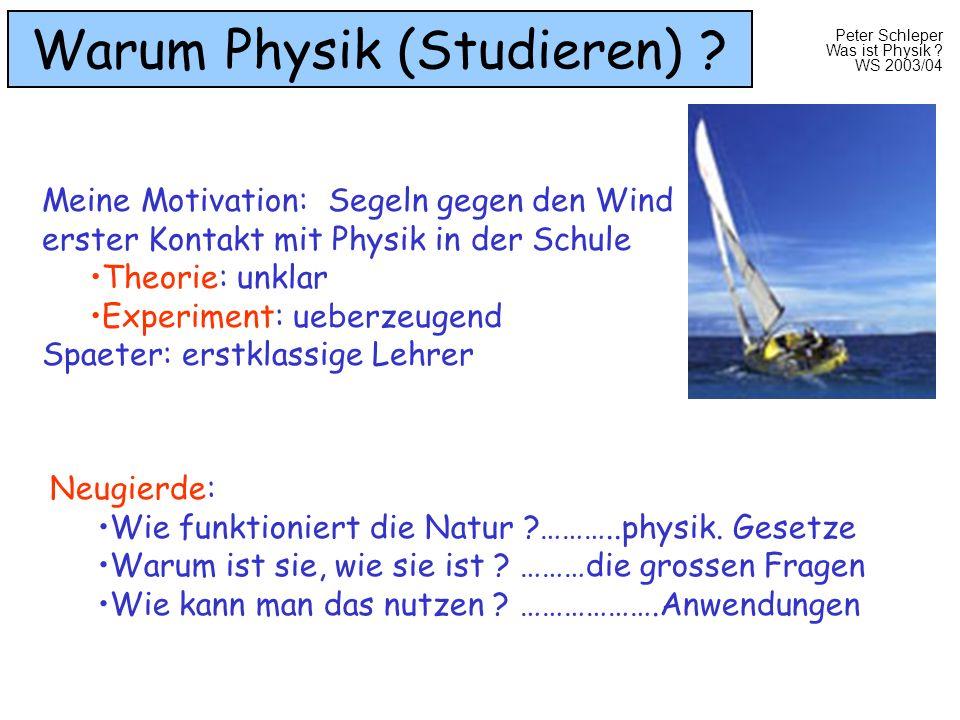Peter Schleper Was ist Physik ? WS 2003/04 Warum Physik (Studieren) ? Meine Motivation: Segeln gegen den Wind erster Kontakt mit Physik in der Schule
