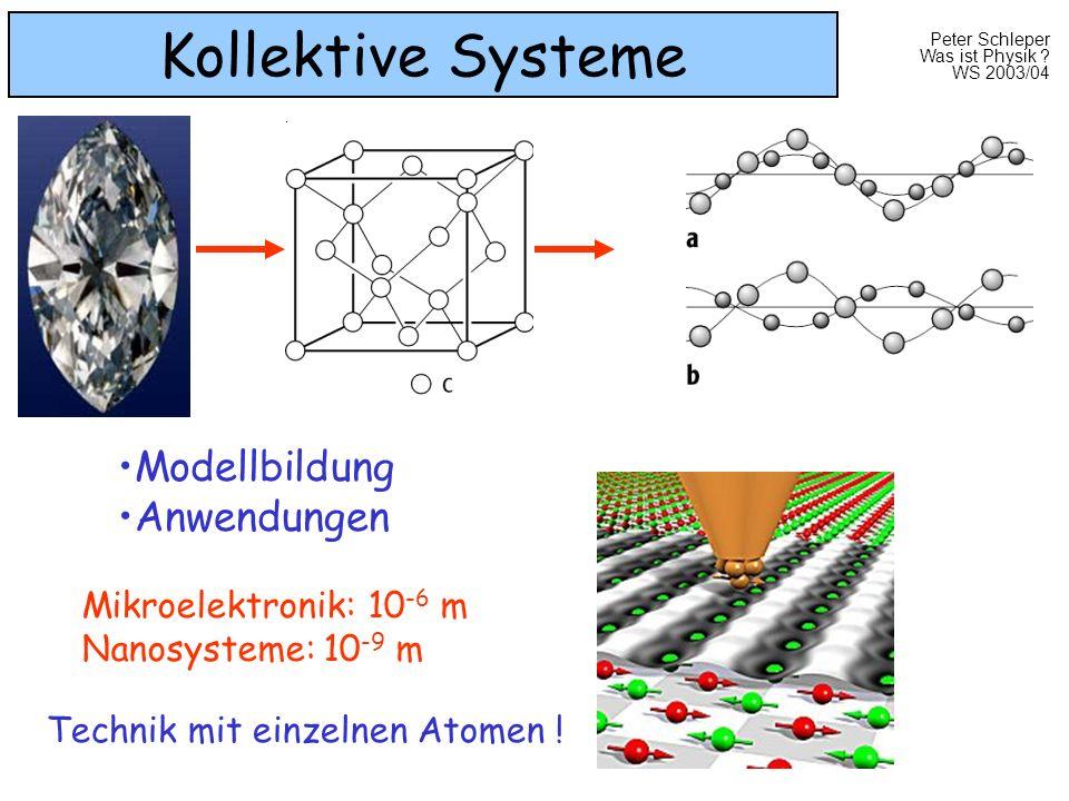 Peter Schleper Was ist Physik ? WS 2003/04 Kollektive Systeme Modellbildung Anwendungen Mikroelektronik: 10 -6 m Nanosysteme: 10 -9 m Technik mit einz