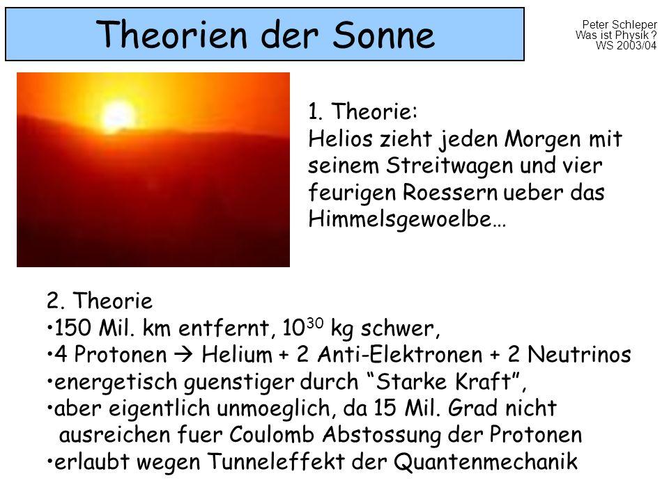 Peter Schleper Was ist Physik ? WS 2003/04 Theorien der Sonne 1. Theorie: Helios zieht jeden Morgen mit seinem Streitwagen und vier feurigen Roessern