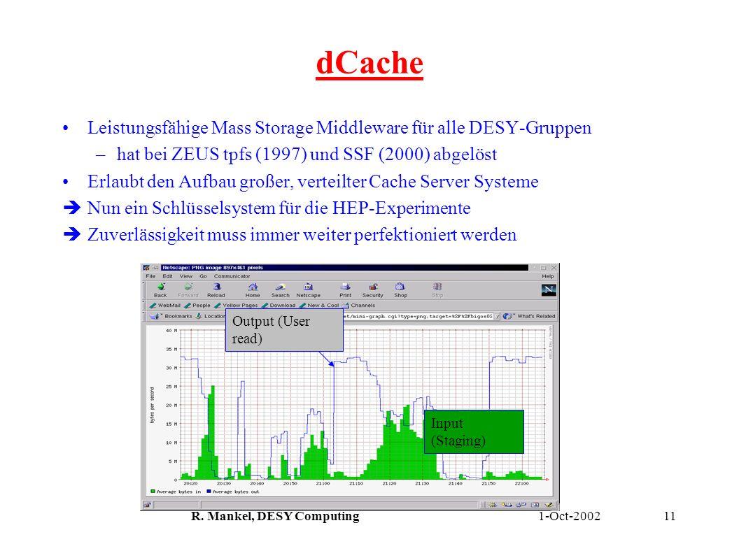 1-Oct-2002R. Mankel, DESY Computing11 dCache Leistungsfähige Mass Storage Middleware für alle DESY-Gruppen –hat bei ZEUS tpfs (1997) und SSF (2000) ab