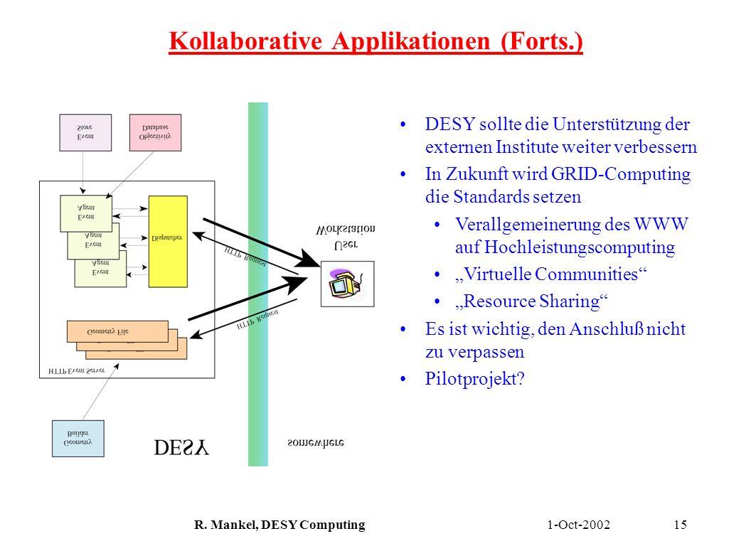 1-Oct-2002R. Mankel, DESY Computing15 Kollaborative Applikationen (Forts.) DESY sollte die Unterstützung der externen Institute weiter verbessern In Z