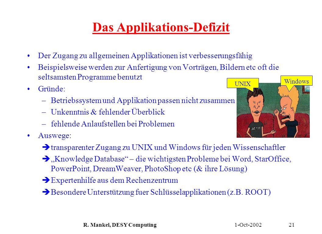 1-Oct-2002R. Mankel, DESY Computing21 Das Applikations-Defizit Der Zugang zu allgemeinen Applikationen ist verbesserungsfähig Beispielsweise werden zu