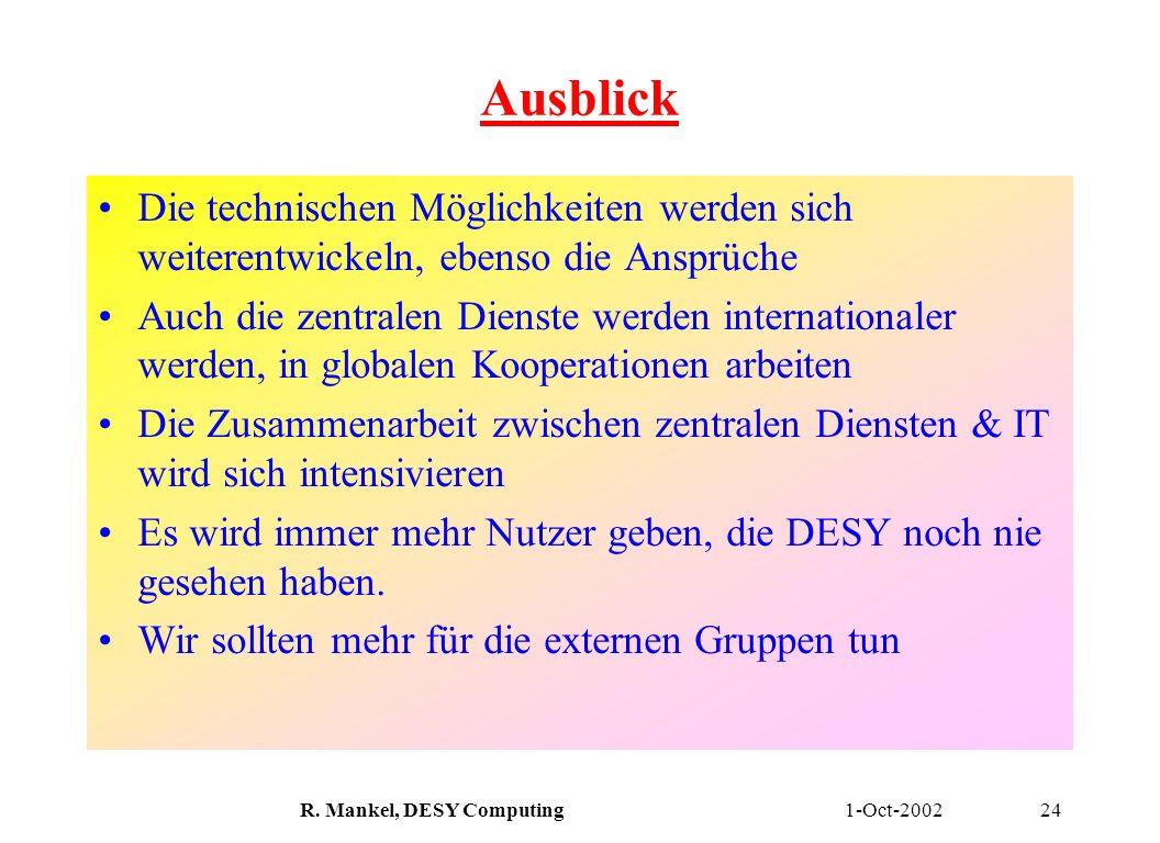 1-Oct-2002R. Mankel, DESY Computing24 Ausblick Die technischen Möglichkeiten werden sich weiterentwickeln, ebenso die Ansprüche Auch die zentralen Die