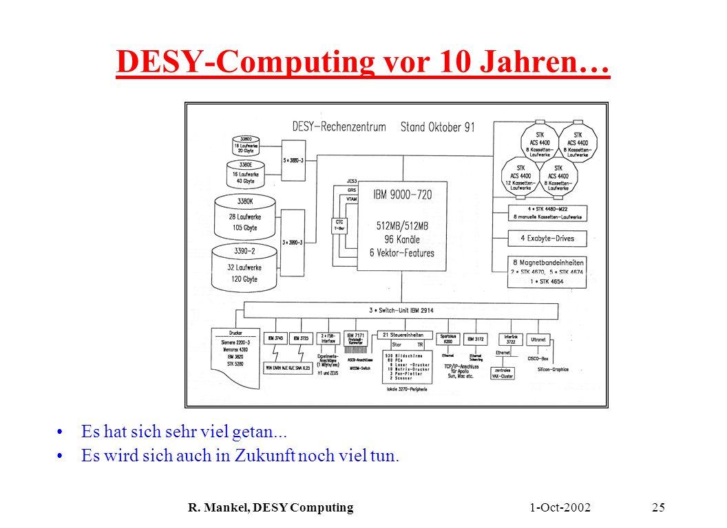 1-Oct-2002R. Mankel, DESY Computing25 DESY-Computing vor 10 Jahren… Es hat sich sehr viel getan... Es wird sich auch in Zukunft noch viel tun.