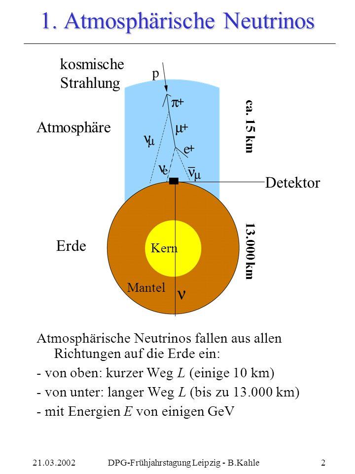 21.03.2002DPG-Frühjahrstagung Leipzig - B.Kahle3 3-Flavour-Oszillation: keine CP-Verletzung 2.