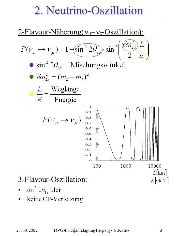 21.03.2002DPG-Frühjahrstagung Leipzig - B.Kahle4 Materie (die Elektronen) hat einen Einfluss auf Neutrinos Messung dieses Einflusses lässt Rückschlüsse auf die Elektronendichte zu Alle Neutrinos: Nur Elektron- Neutrinos: kohärente Vorwärtsstreuung: 2.2 Neutrino-Oszillation in Materie
