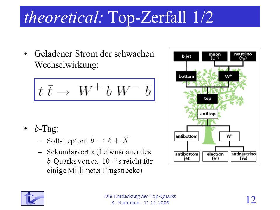 Die Entdeckung des Top-Quarks S. Naumann – 11.01.2005 12 theoretical: Top-Zerfall 1/2 Geladener Strom der schwachen Wechselwirkung: b-Tag: –Soft-Lepto