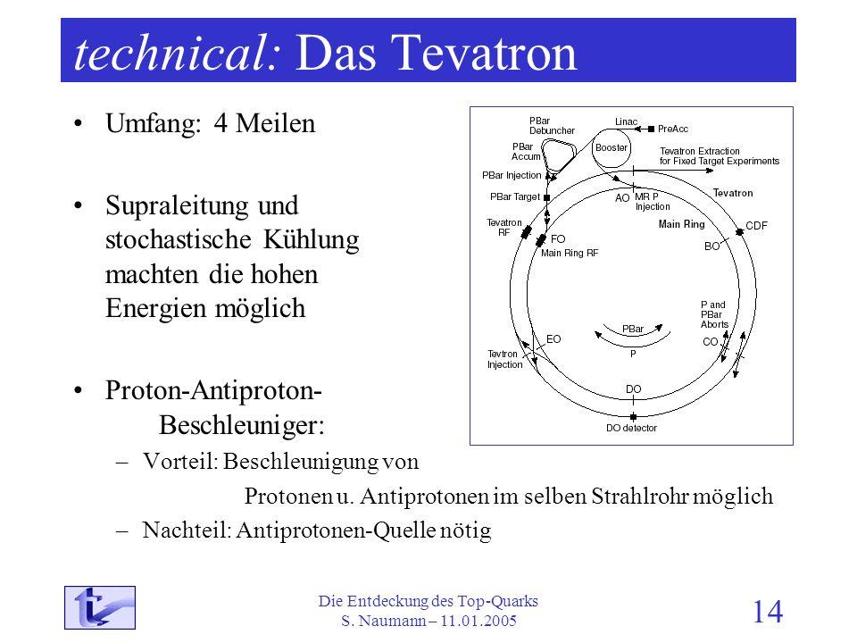 Die Entdeckung des Top-Quarks S. Naumann – 11.01.2005 14 technical: Das Tevatron Umfang: 4 Meilen Supraleitung und stochastische Kühlung machten die h