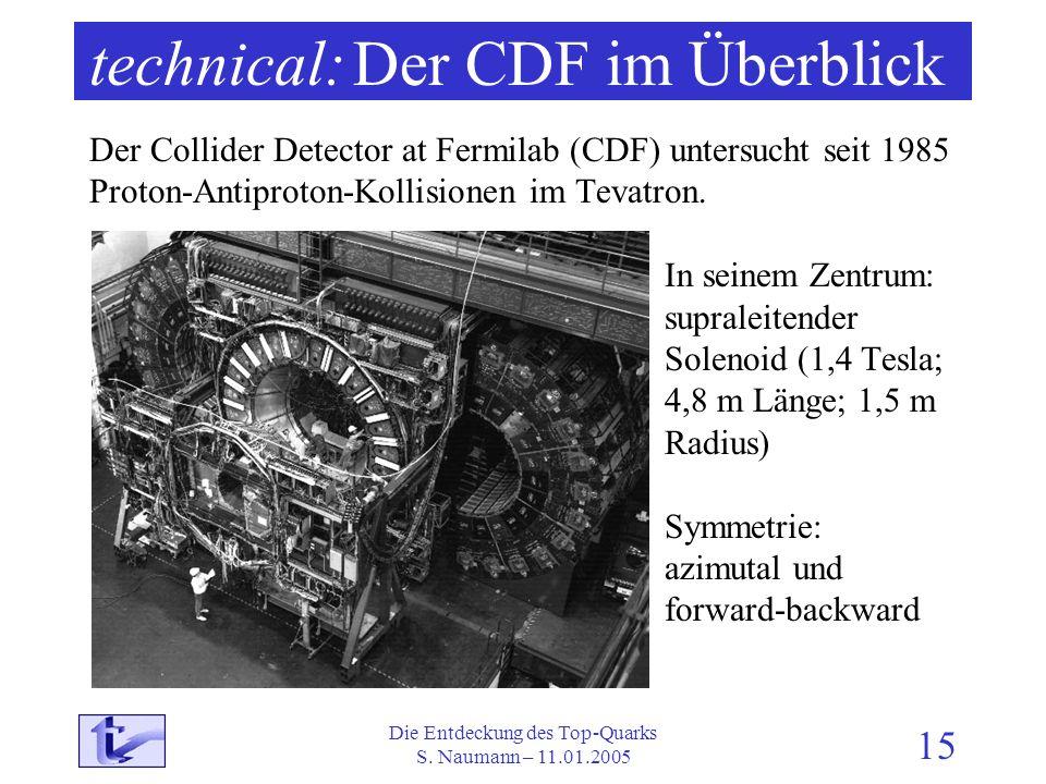 Die Entdeckung des Top-Quarks S. Naumann – 11.01.2005 15 technical: Der CDF im Überblick Der Collider Detector at Fermilab (CDF) untersucht seit 1985