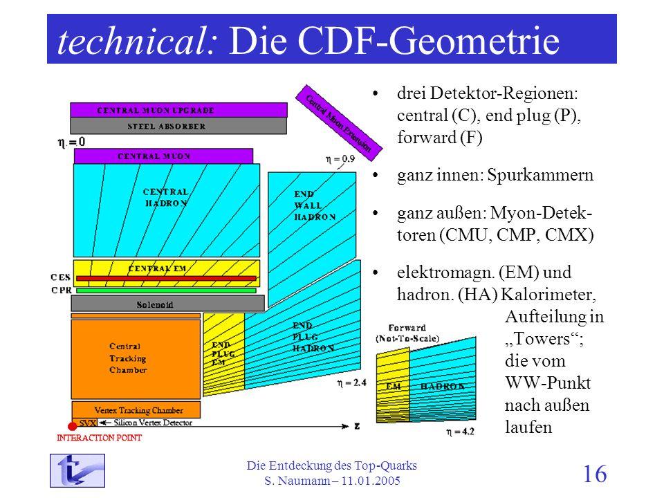 Die Entdeckung des Top-Quarks S. Naumann – 11.01.2005 16 technical: Die CDF-Geometrie drei Detektor-Regionen: central (C), end plug (P), forward (F) g