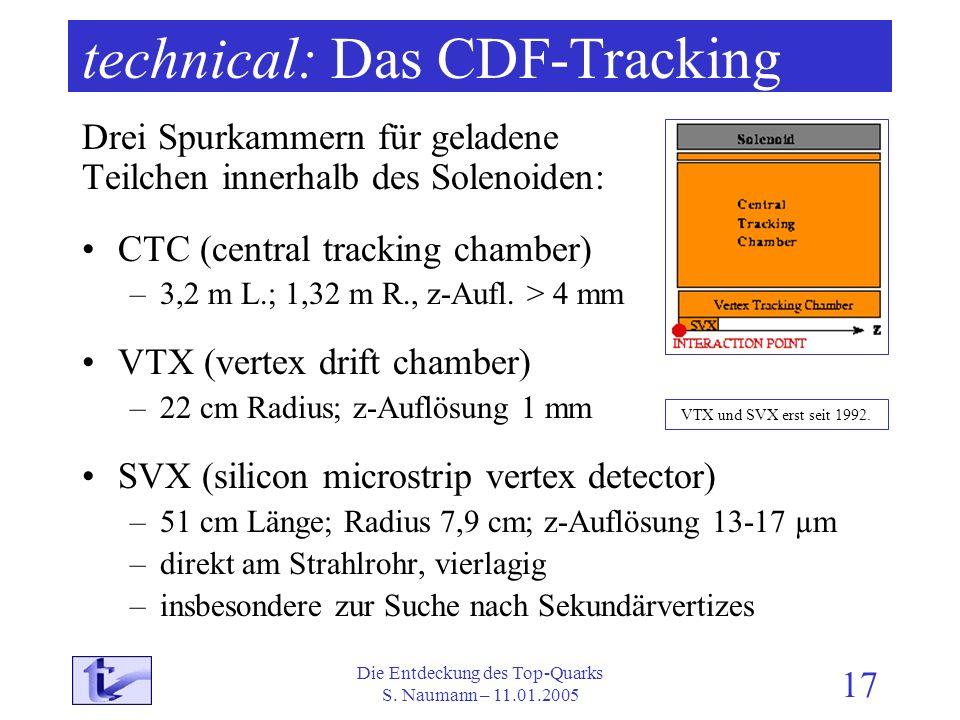 Die Entdeckung des Top-Quarks S. Naumann – 11.01.2005 17 technical: Das CDF-Tracking Drei Spurkammern für geladene Teilchen innerhalb des Solenoiden: