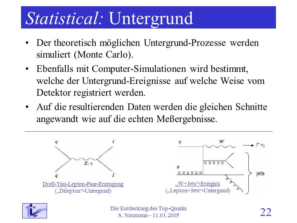 Die Entdeckung des Top-Quarks S. Naumann – 11.01.2005 22 Statistical: Untergrund Der theoretisch möglichen Untergrund-Prozesse werden simuliert (Monte