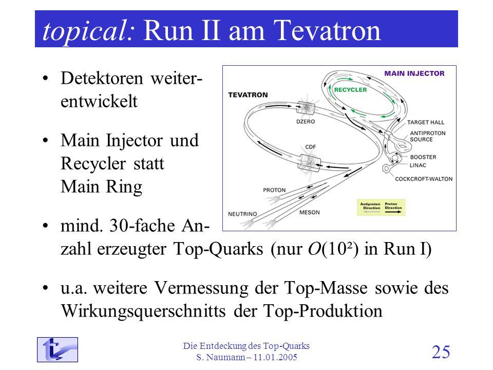 Die Entdeckung des Top-Quarks S. Naumann – 11.01.2005 25 topical: Run II am Tevatron Detektoren weiter- entwickelt Main Injector und Recycler statt Ma