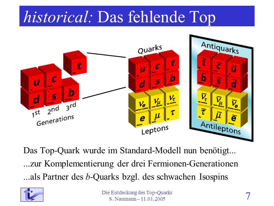 Die Entdeckung des Top-Quarks S. Naumann – 11.01.2005 7 historical: Das fehlende Top Das Top-Quark wurde im Standard-Modell nun benötigt......zur Komp