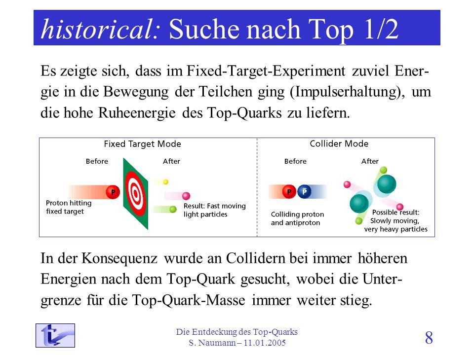 Die Entdeckung des Top-Quarks S. Naumann – 11.01.2005 8 historical: Suche nach Top 1/2 Es zeigte sich, dass im Fixed-Target-Experiment zuviel Ener- gi