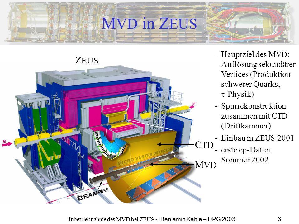 Inbetriebnahme des MVD bei ZEUS - Benjamin Kahle – DPG 2003 3 M VD in Z EUS M VD Z EUS C TD -Hauptziel des M VD : Auflösung sekundärer Vertices (Produ