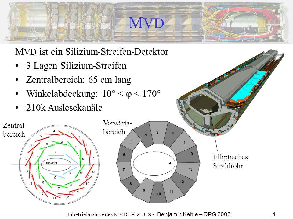 Inbetriebnahme des MVD bei ZEUS - Benjamin Kahle – DPG 2003 4 M VD M VD ist ein Silizium-Streifen-Detektor 3 Lagen Silizium-Streifen Zentralbereich: 6