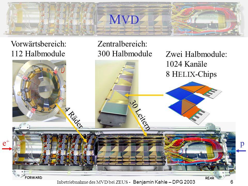 Inbetriebnahme des MVD bei ZEUS - Benjamin Kahle – DPG 2003 6 M VD 30 Leitern 4 Räder Vorwärtsbereich: 112 Halbmodule Zentralbereich: 300 Halbmodule Z
