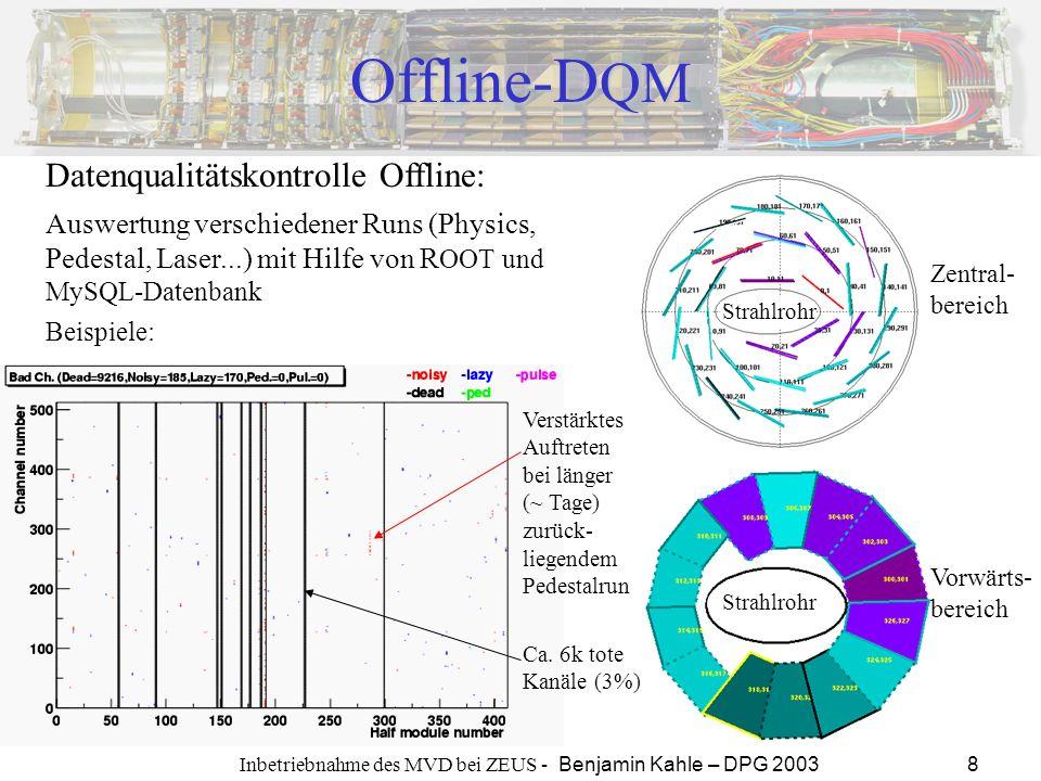 Inbetriebnahme des MVD bei ZEUS - Benjamin Kahle – DPG 2003 8 Offline-D QM Datenqualitätskontrolle Offline: Vorwärts- bereich Zentral- bereich Auswert