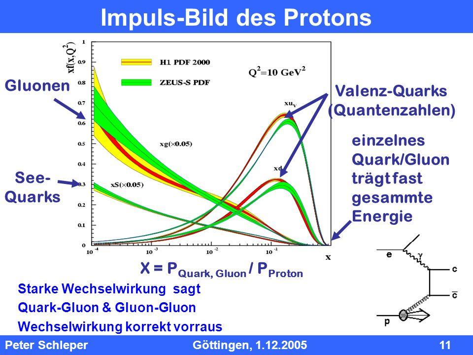 InhInh Peter Schleper Göttingen, 1.12.2005 11 Impuls-Bild des Protons Valenz-Quarks (Quantenzahlen) X = P Quark, Gluon / P Proton Gluonen See- Quarks