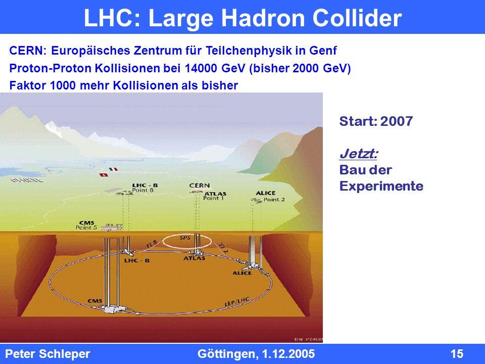 InhInh Peter Schleper Göttingen, 1.12.2005 15 LHC: Large Hadron Collider Start: 2007 Jetzt: Bau der Experimente CERN: Europäisches Zentrum für Teilche