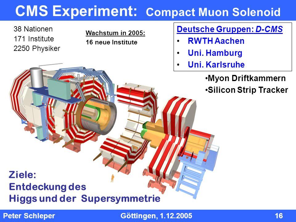 InhInh Peter Schleper Göttingen, 1.12.2005 16 CMS Experiment: Compact Muon Solenoid 38 Nationen 171 Institute 2250 Physiker Wachstum in 2005: 16 neue