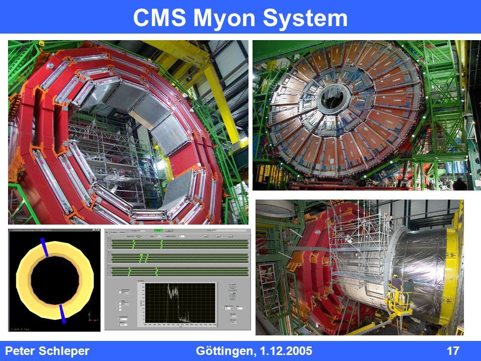 InhInh Peter Schleper Göttingen, 1.12.2005 17 Commissioning CMS with Cosmics CMS Cosmic MyonsCMS Myon System