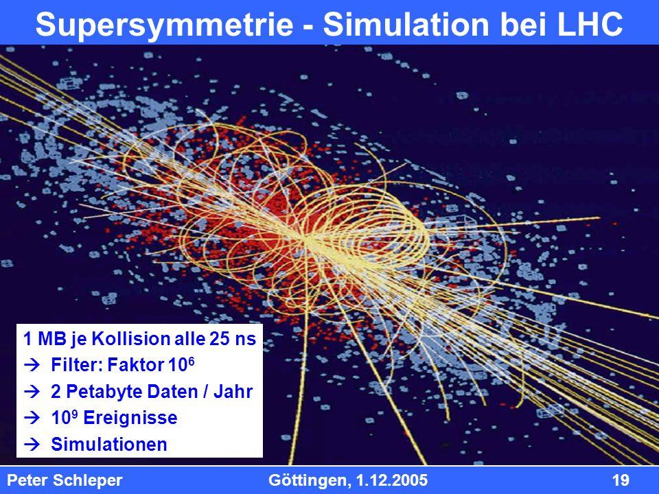 InhInh Peter Schleper Göttingen, 1.12.2005 19 Supersymmetrie - Simulation bei LHC 1 MB je Kollision alle 25 ns Filter: Faktor 10 6 2 Petabyte Daten /