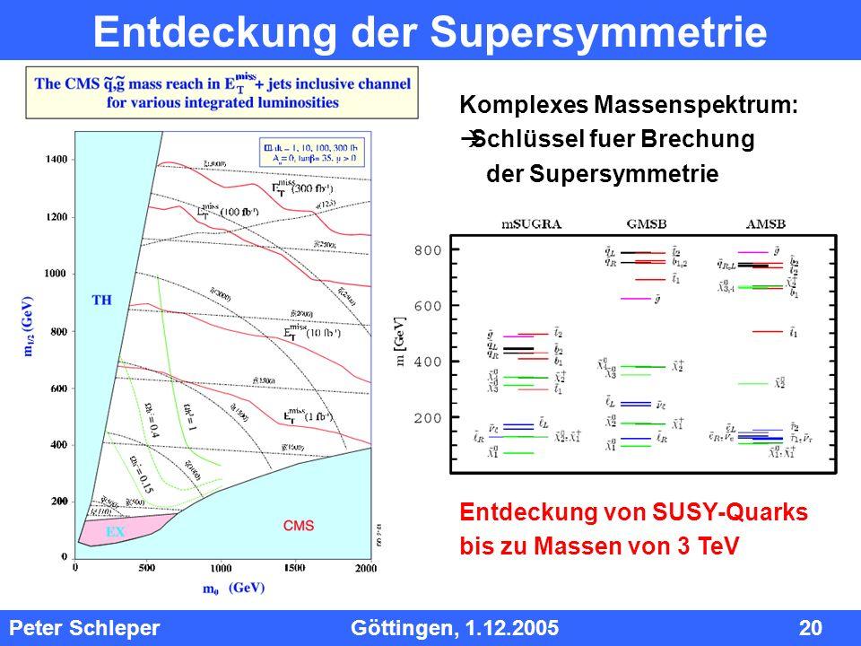 InhInh Peter Schleper Göttingen, 1.12.2005 20 Entdeckung der Supersymmetrie Komplexes Massenspektrum: Schlüssel fuer Brechung der Supersymmetrie Entde