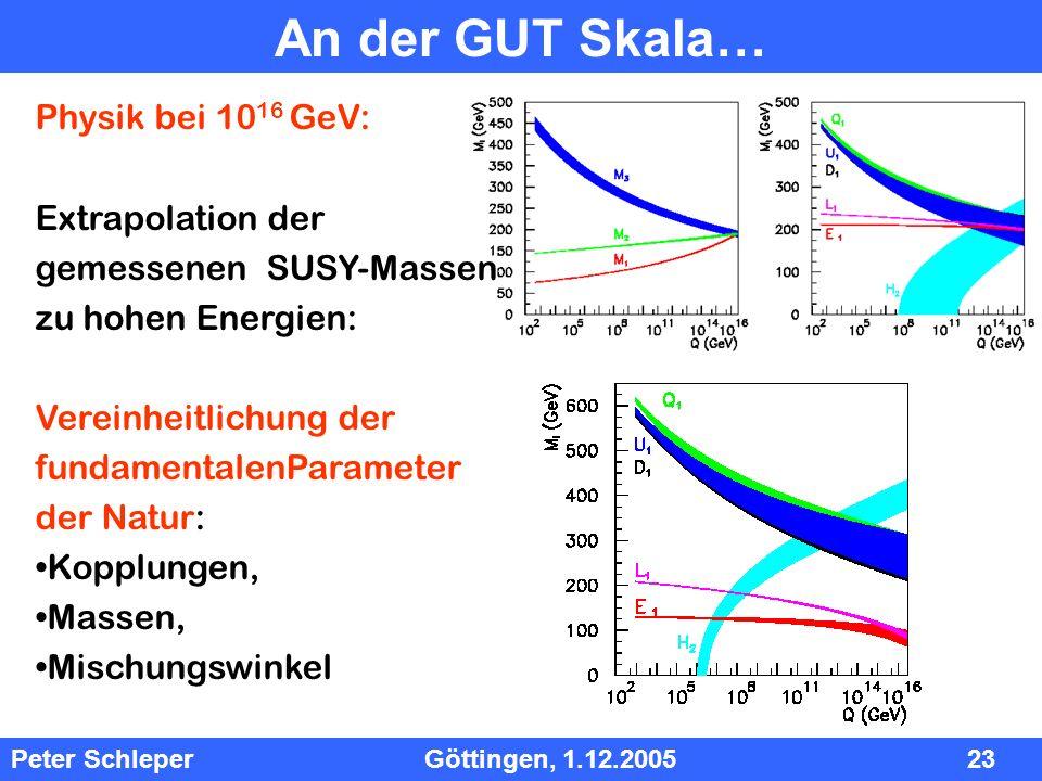 InhInh Peter Schleper Göttingen, 1.12.2005 23 An der GUT Skala… Physik bei 10 16 GeV: Extrapolation der gemessenen SUSY-Massen zu hohen Energien: Vere