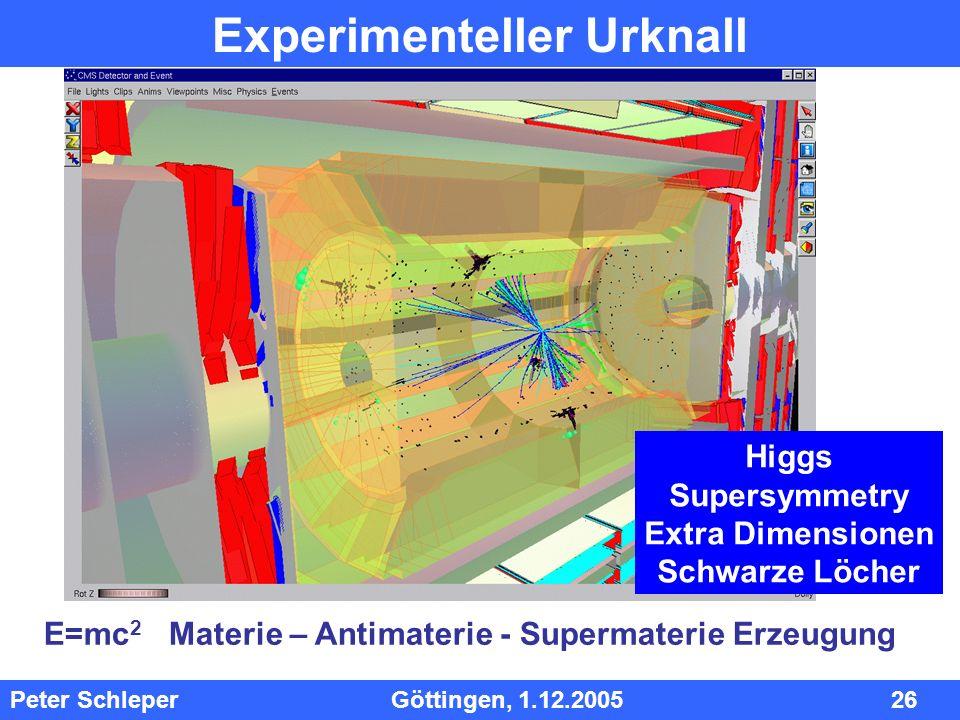 InhInh Peter Schleper Göttingen, 1.12.2005 26 E=mc 2 Materie – Antimaterie - Supermaterie Erzeugung Higgs Supersymmetry Extra Dimensionen Schwarze Löc