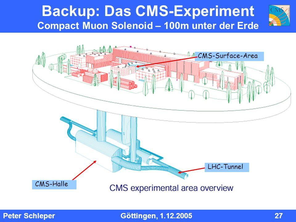 InhInh Peter Schleper Göttingen, 1.12.2005 27 Backup: Das CMS-Experiment Compact Muon Solenoid – 100m unter der Erde CMS-Surface-Area LHC-Tunnel CMS-H